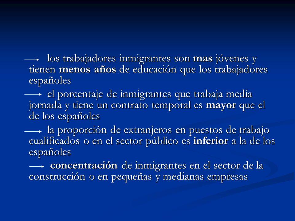 los trabajadores inmigrantes son mas jóvenes y tienen menos años de educación que los trabajadores españoles