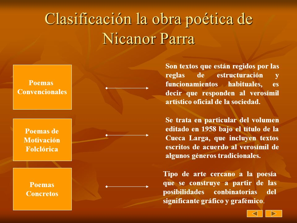 Clasificación la obra poética de Nicanor Parra