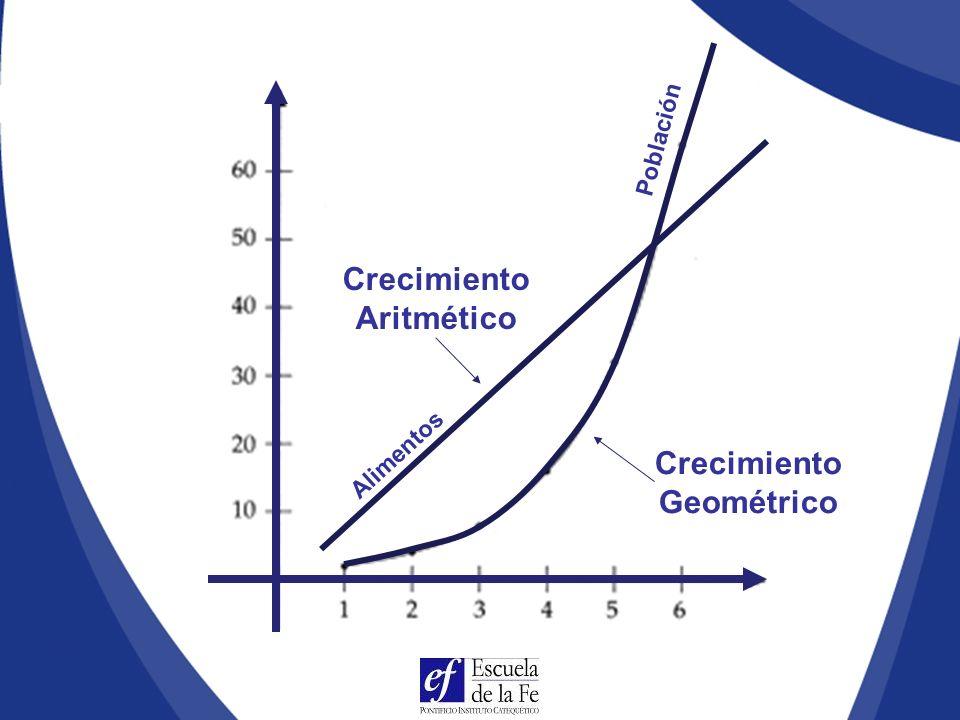 Crecimiento Aritmético Geométrico