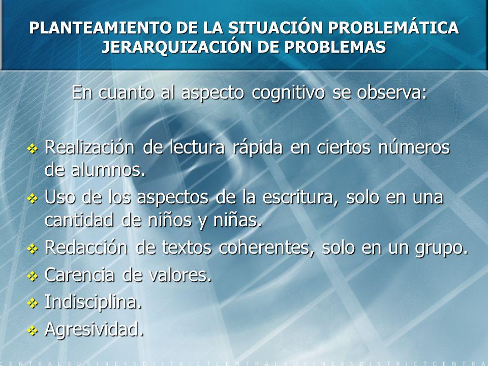 PLANTEAMIENTO DE LA SITUACIÓN PROBLEMÁTICA JERARQUIZACIÓN DE PROBLEMAS