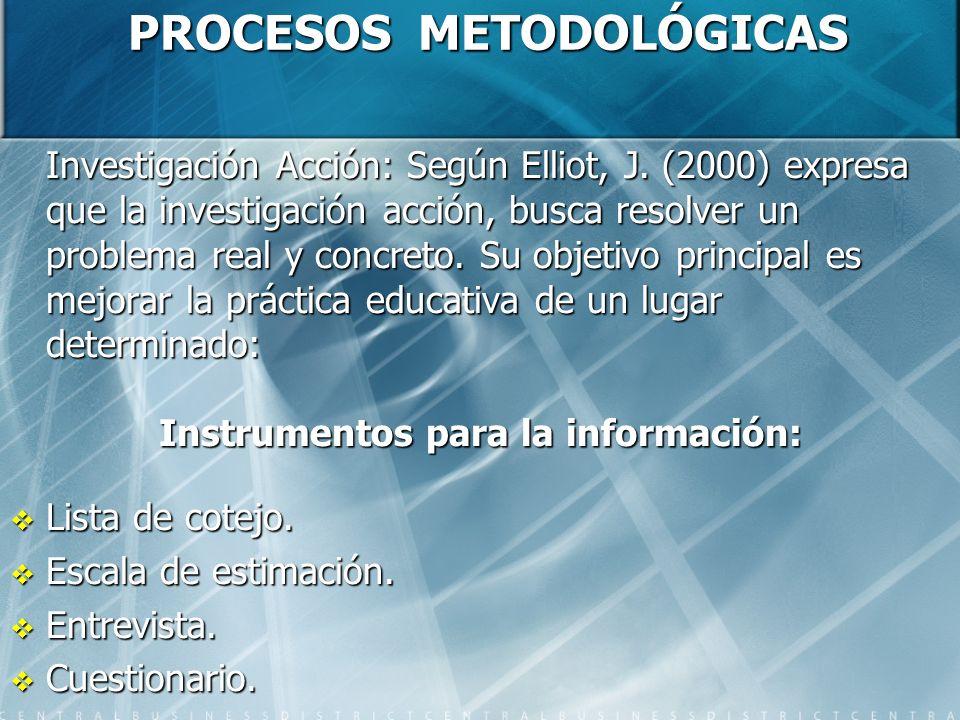 PROCESOS METODOLÓGICAS