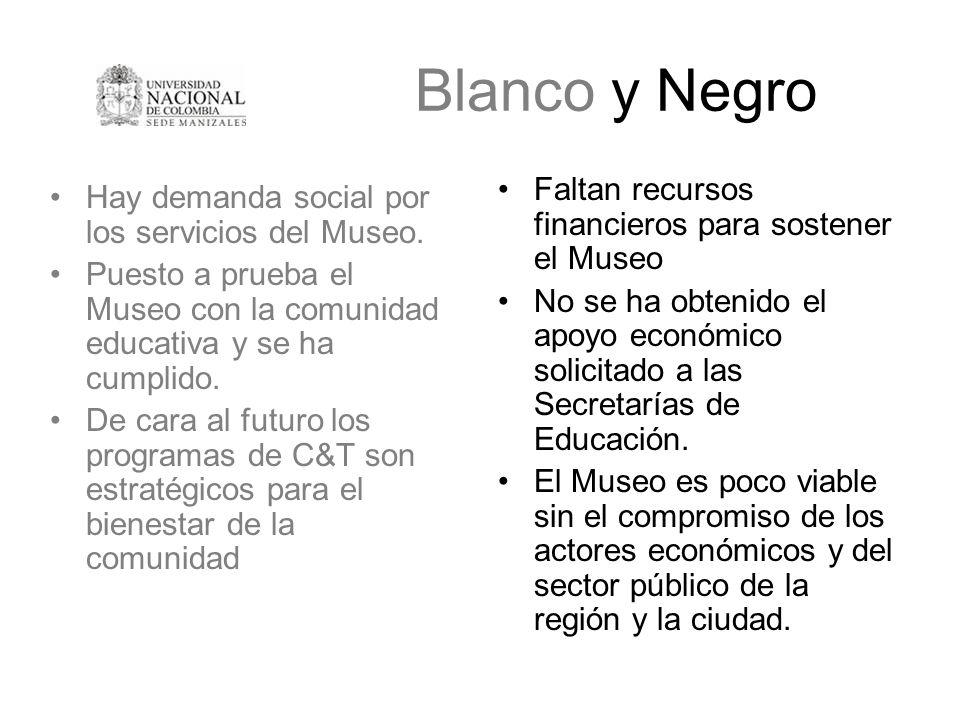 Blanco y Negro Faltan recursos financieros para sostener el Museo