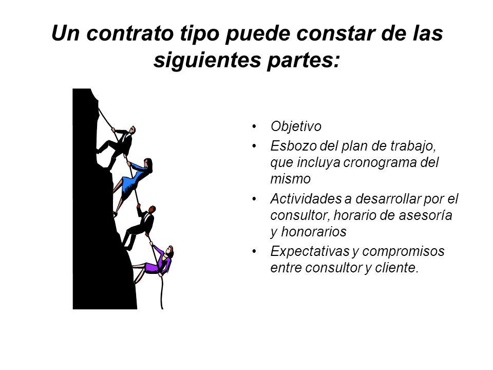 Un contrato tipo puede constar de las siguientes partes: