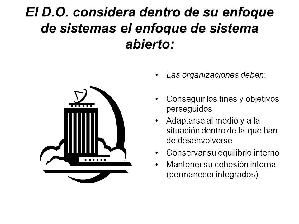 El D.O. considera dentro de su enfoque de sistemas el enfoque de sistema abierto: