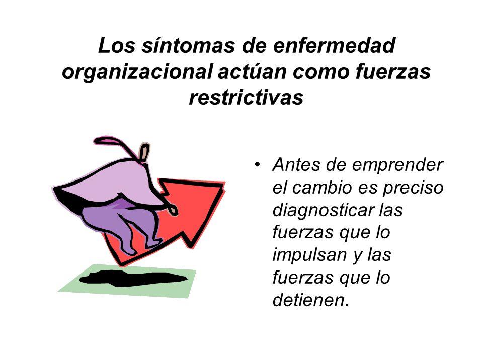 Los síntomas de enfermedad organizacional actúan como fuerzas restrictivas