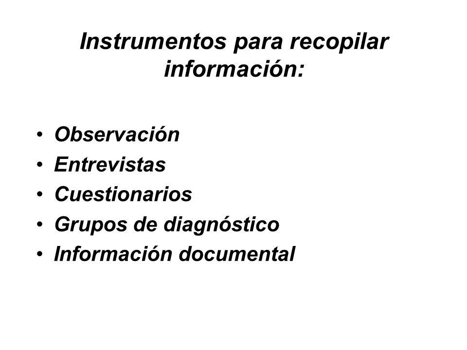 Instrumentos para recopilar información: