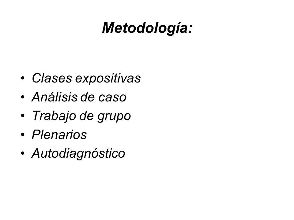 Metodología: Clases expositivas Análisis de caso Trabajo de grupo