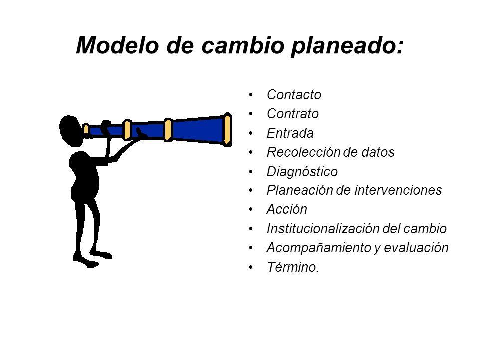 Modelo de cambio planeado: