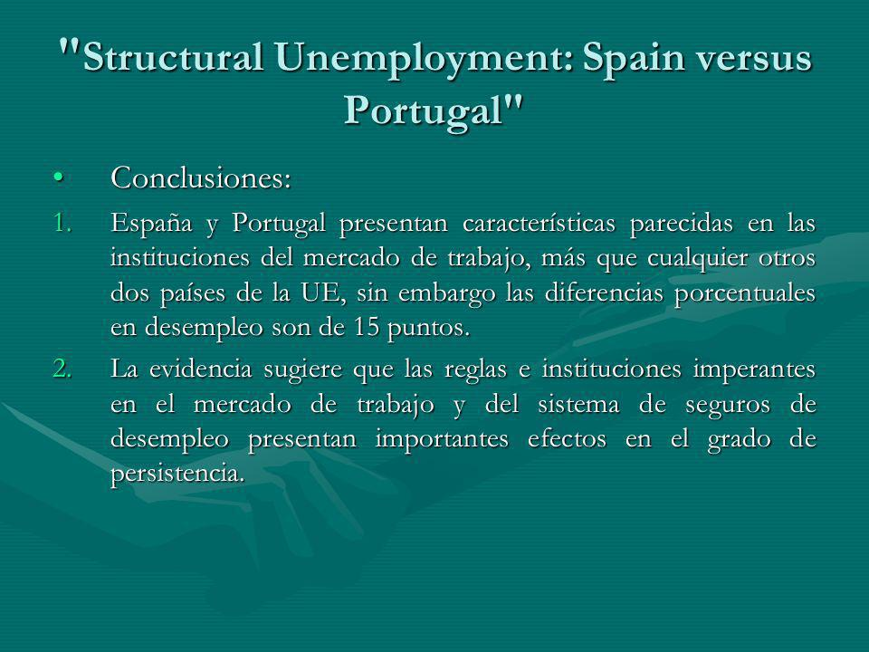 Structural Unemployment: Spain versus Portugal