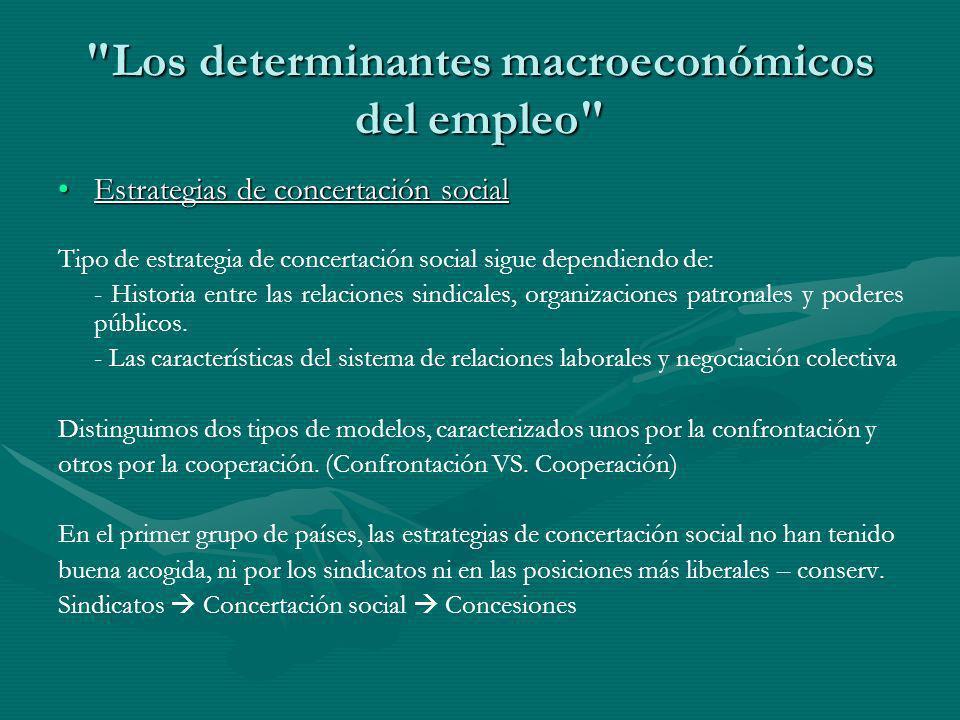 Los determinantes macroeconómicos del empleo