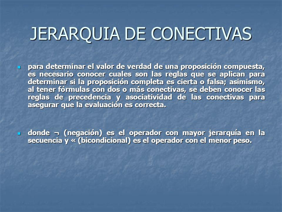 JERARQUIA DE CONECTIVAS