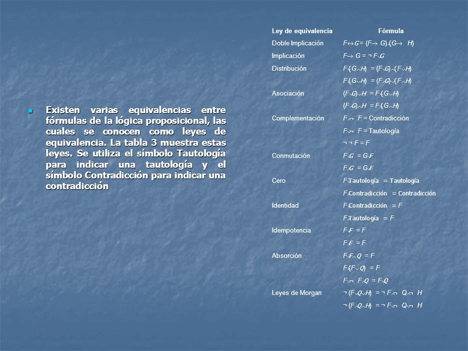 Ley de equivalenciaFórmula. Doble Implicación. F«G = (F® G)Ù(G® H) Implicación. F® G = ¬ FÚG. Distribución.
