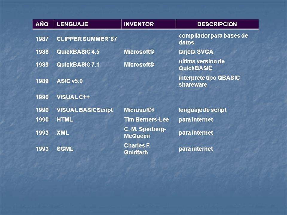 AÑO LENGUAJE. INVENTOR. DESCRIPCION. 1987. CLIPPER SUMMER 87. compilador para bases de datos.