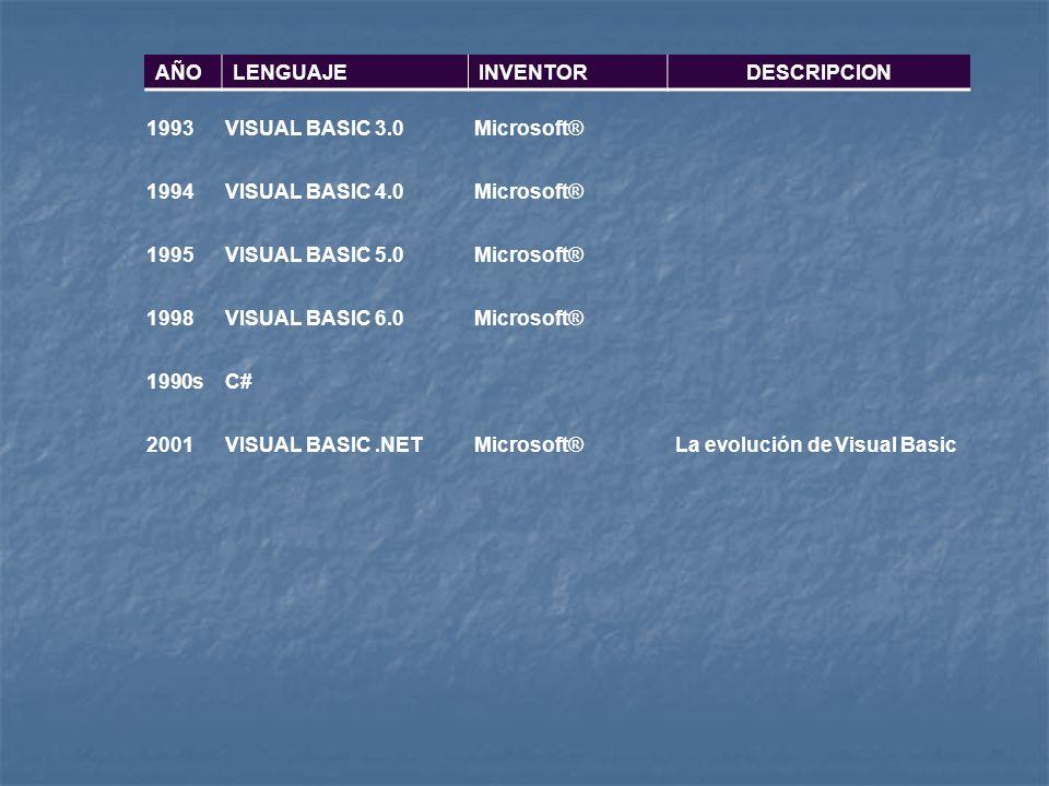 AÑOLENGUAJE. INVENTOR. DESCRIPCION. 1993. VISUAL BASIC 3.0. Microsoft® 1994. VISUAL BASIC 4.0. 1995.