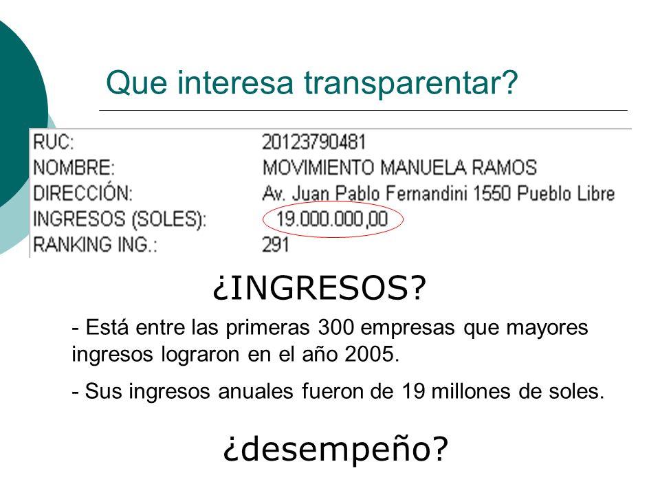 Que interesa transparentar