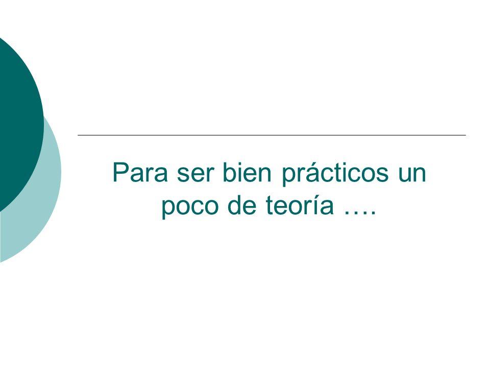 Para ser bien prácticos un poco de teoría ….