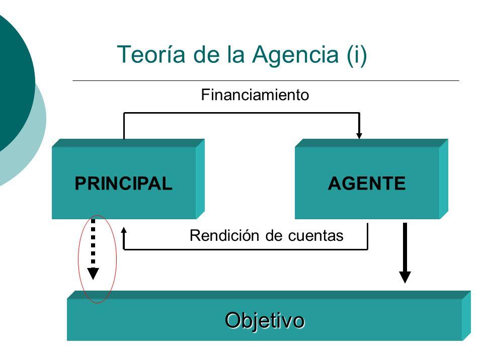 Teoría de la Agencia (i)