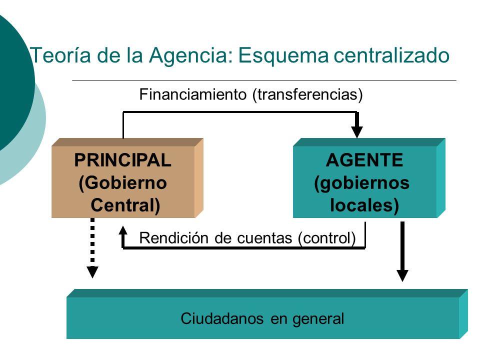 Teoría de la Agencia: Esquema centralizado