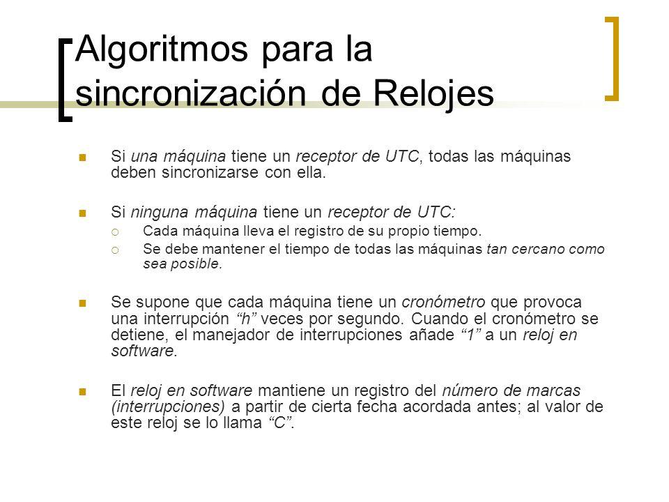 Algoritmos para la sincronización de Relojes