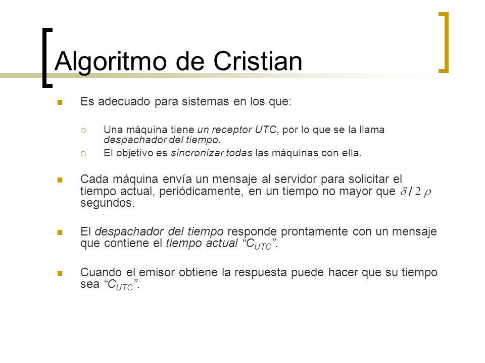 Algoritmo de Cristian Es adecuado para sistemas en los que: