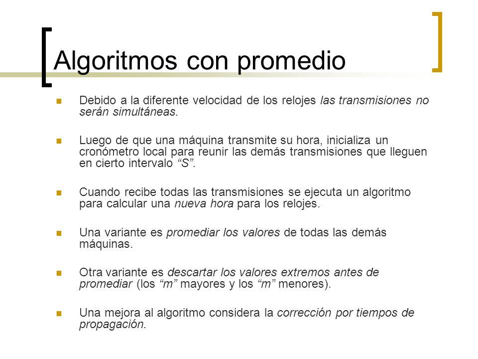 Algoritmos con promedio