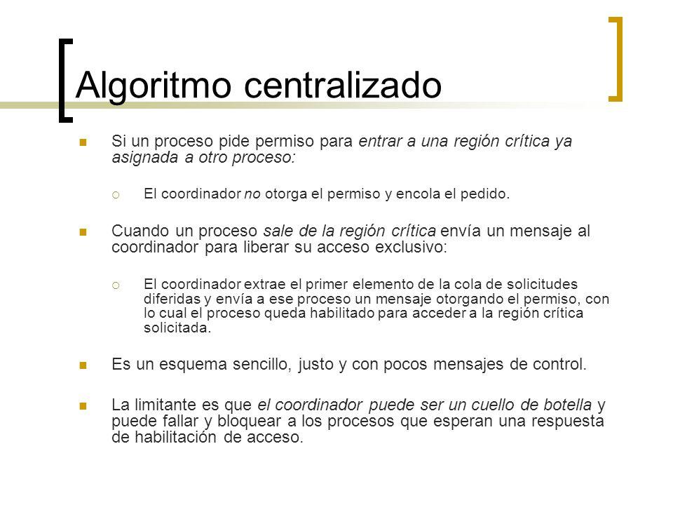 Algoritmo centralizado