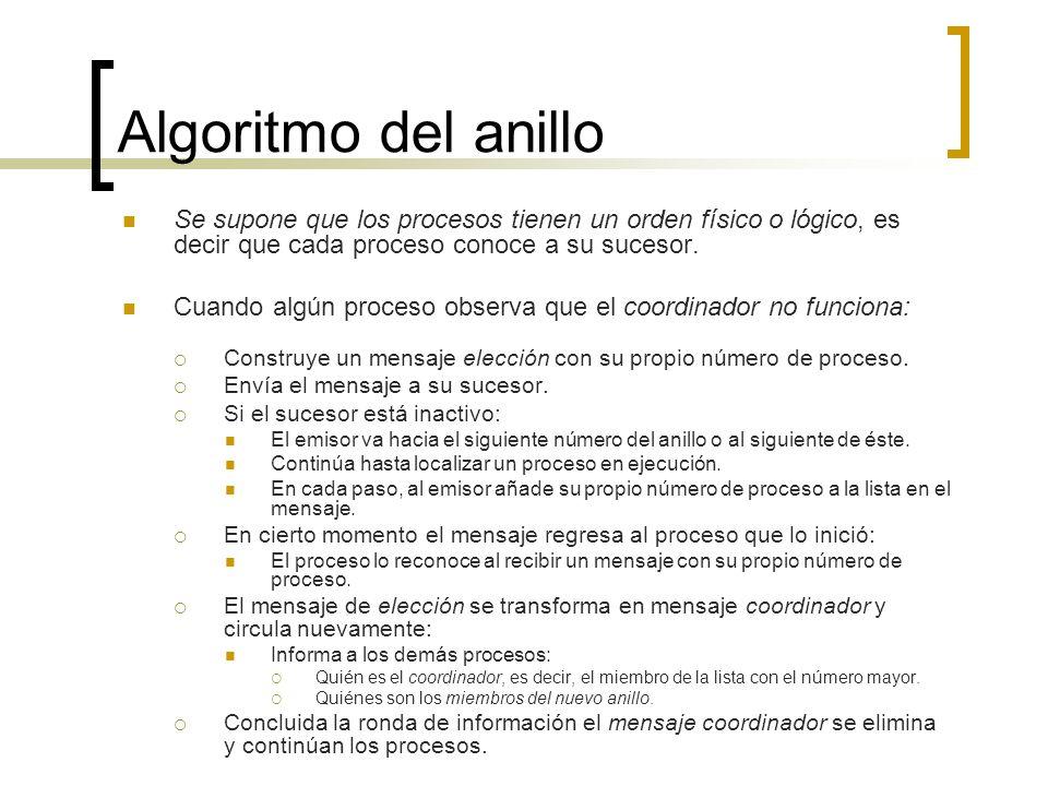 Algoritmo del anillo Se supone que los procesos tienen un orden físico o lógico, es decir que cada proceso conoce a su sucesor.