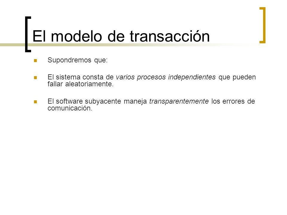 El modelo de transacción