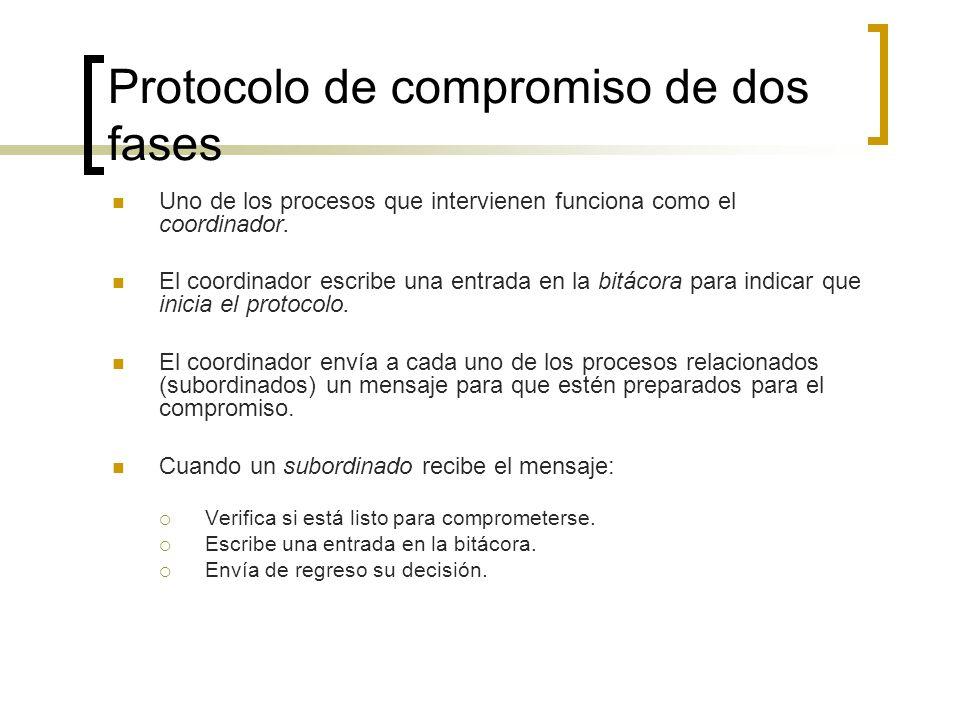 Protocolo de compromiso de dos fases