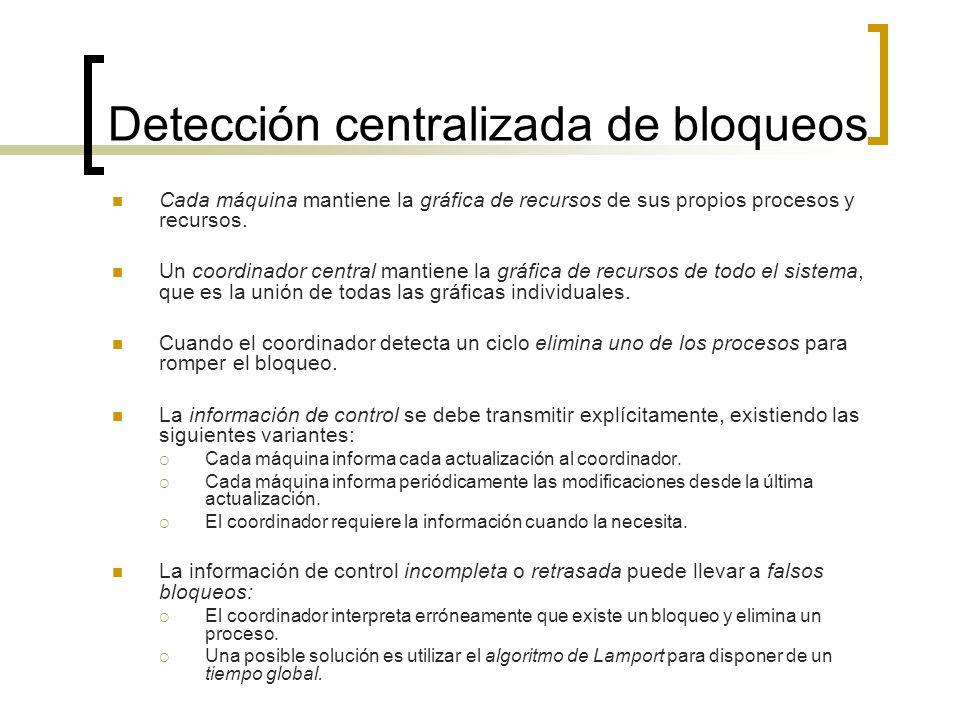 Detección centralizada de bloqueos
