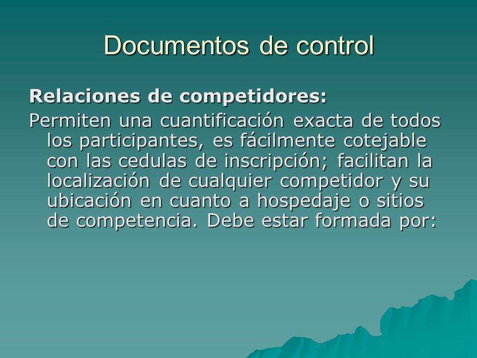 Documentos de control Relaciones de competidores: