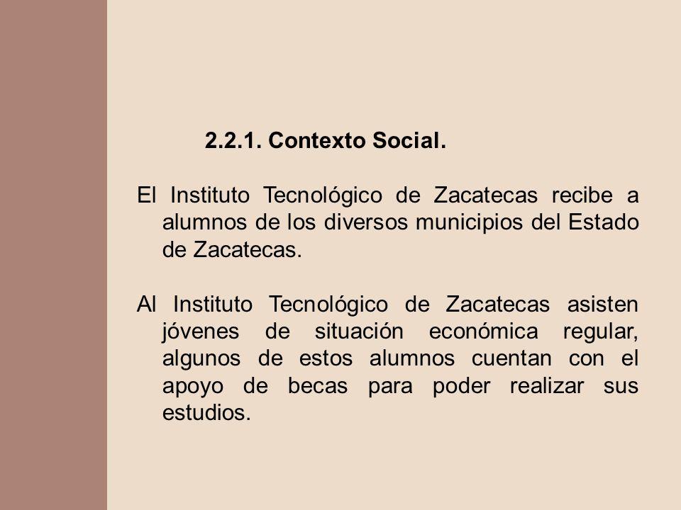 2.2.1. Contexto Social.El Instituto Tecnológico de Zacatecas recibe a alumnos de los diversos municipios del Estado de Zacatecas.