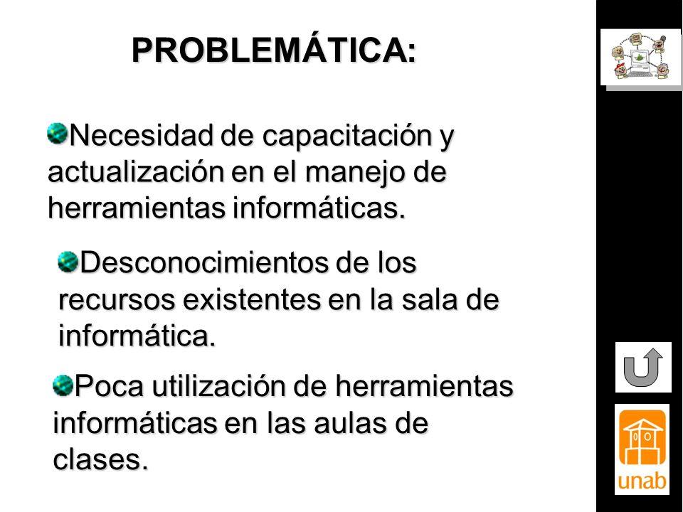 PROBLEMÁTICA: Necesidad de capacitación y actualización en el manejo de herramientas informáticas.