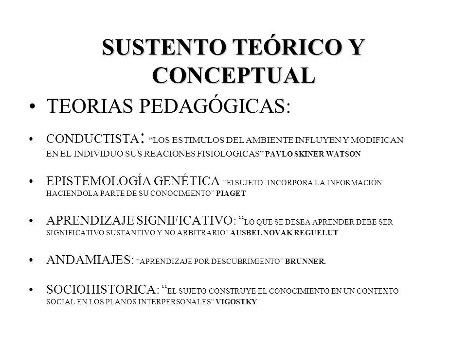 SUSTENTO TEÓRICO Y CONCEPTUAL