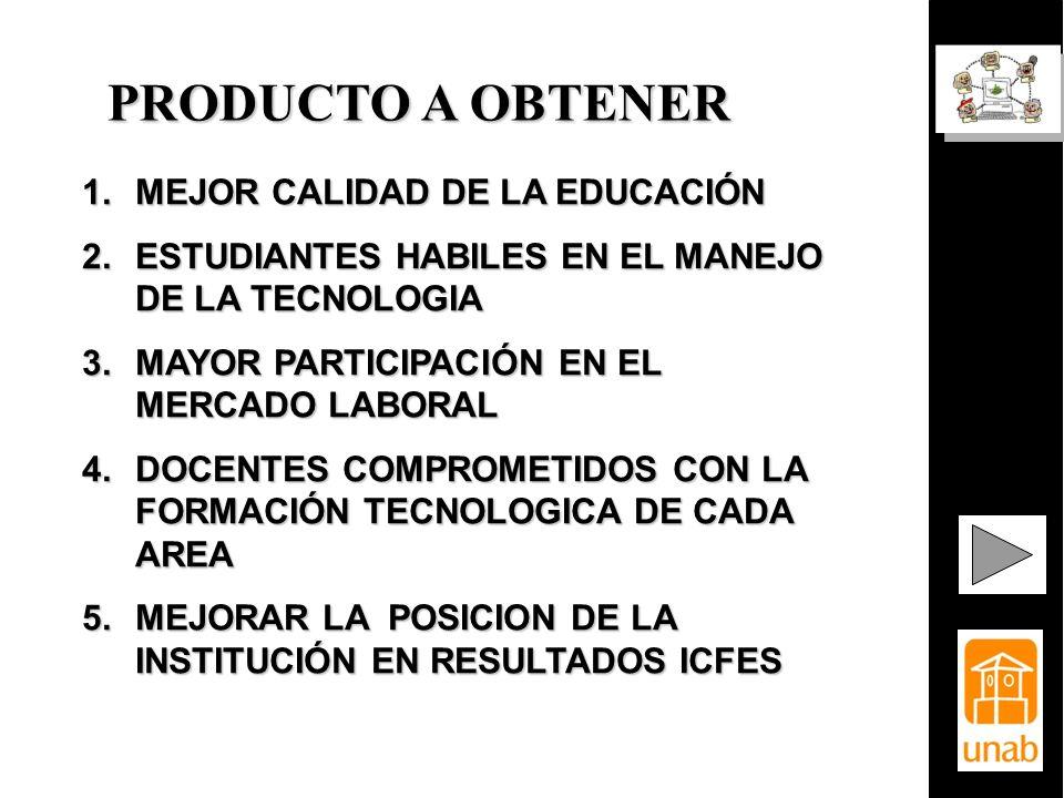 PRODUCTO A OBTENER MEJOR CALIDAD DE LA EDUCACIÓN