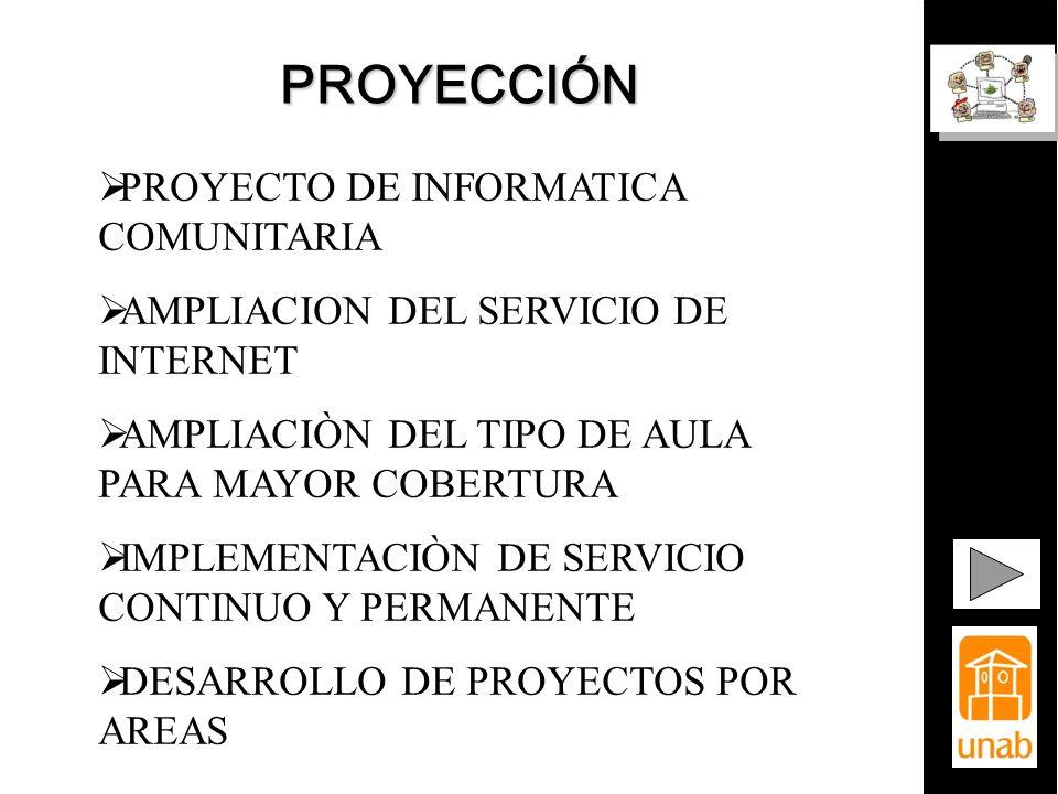 PROYECCIÓN PROYECTO DE INFORMATICA COMUNITARIA