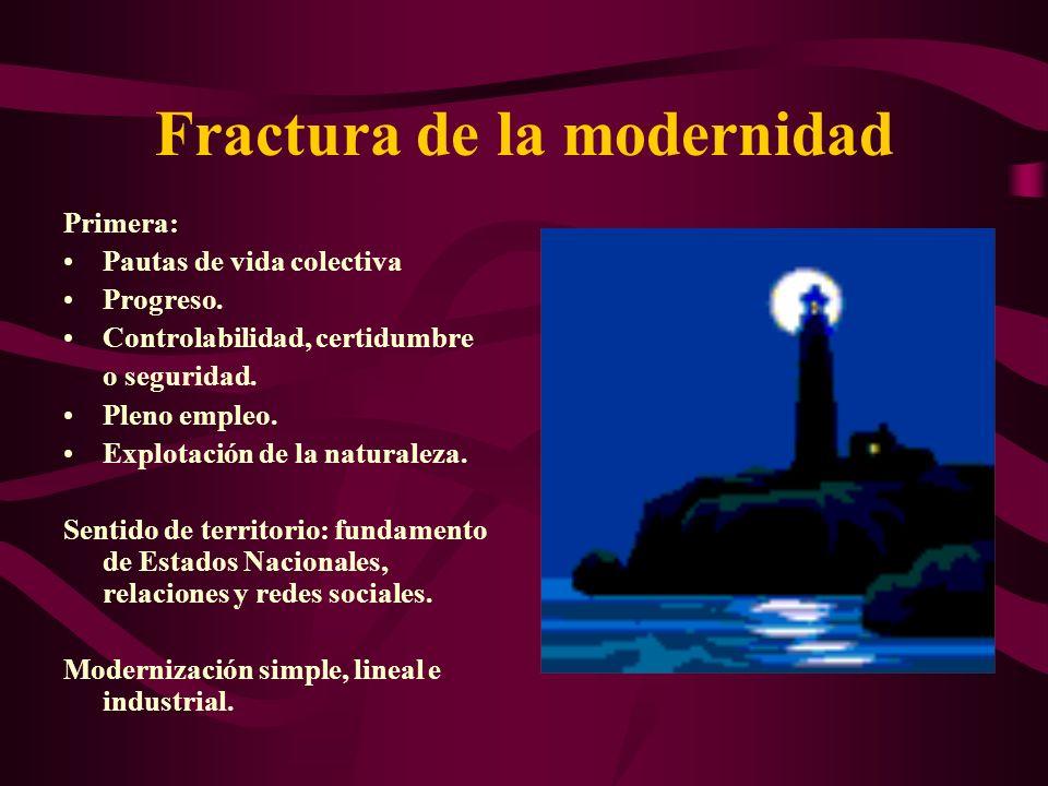Fractura de la modernidad