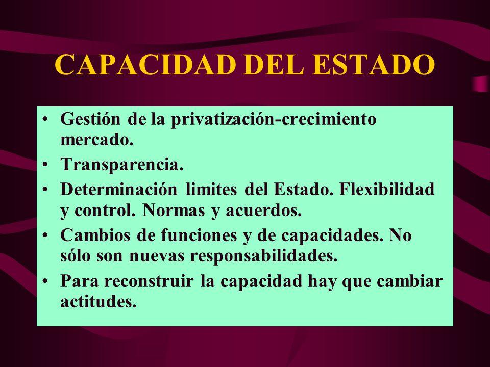CAPACIDAD DEL ESTADO Gestión de la privatización-crecimiento mercado.