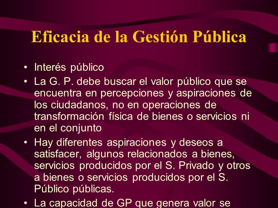 Eficacia de la Gestión Pública