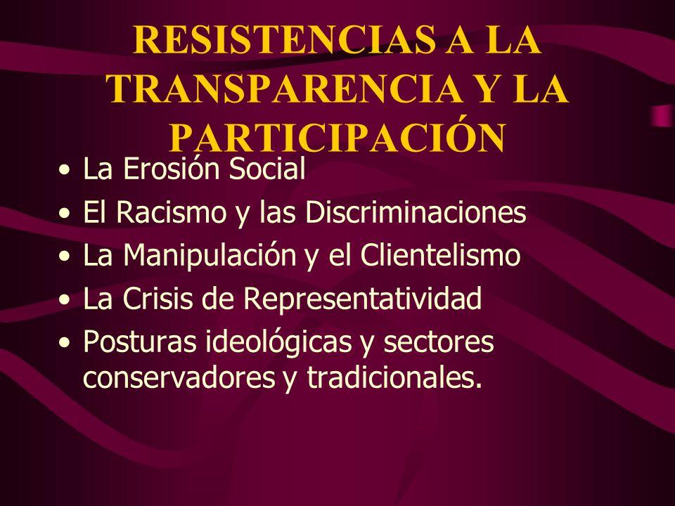 RESISTENCIAS A LA TRANSPARENCIA Y LA PARTICIPACIÓN