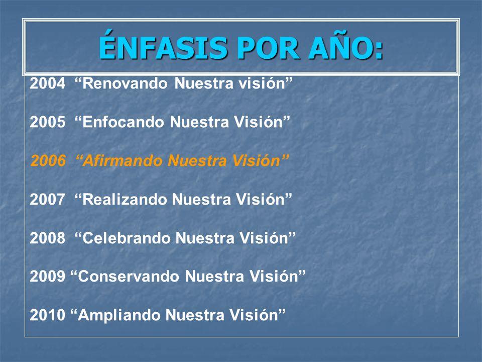 ÉNFASIS POR AÑO: 2004 Renovando Nuestra visión