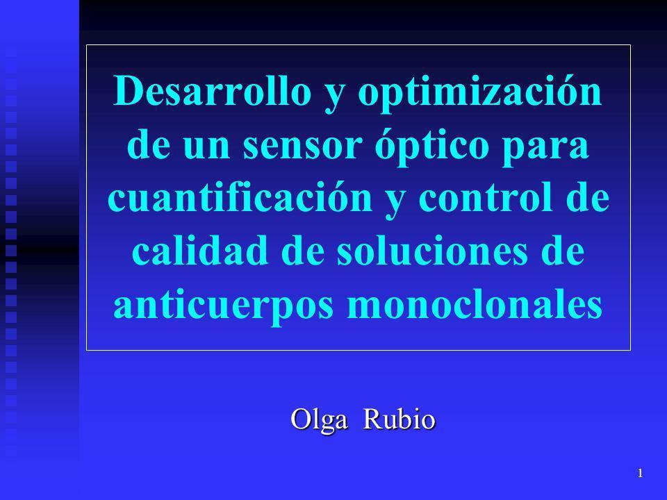 Desarrollo y optimización de un sensor óptico para cuantificación y control de calidad de soluciones de anticuerpos monoclonales