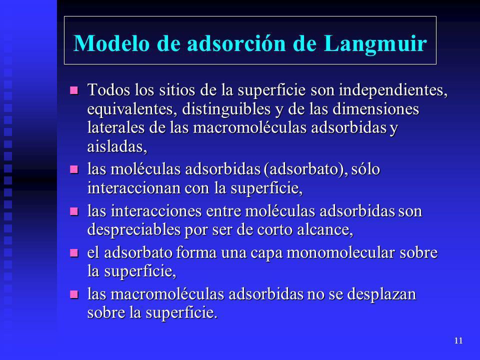 Modelo de adsorción de Langmuir