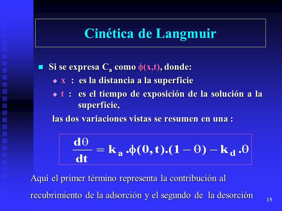 Cinética de Langmuir Si se expresa Ca como (x,t), donde:
