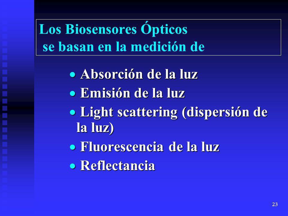 Los Biosensores Ópticos se basan en la medición de