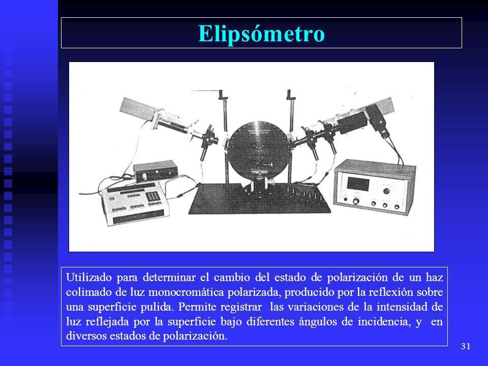 Elipsómetro