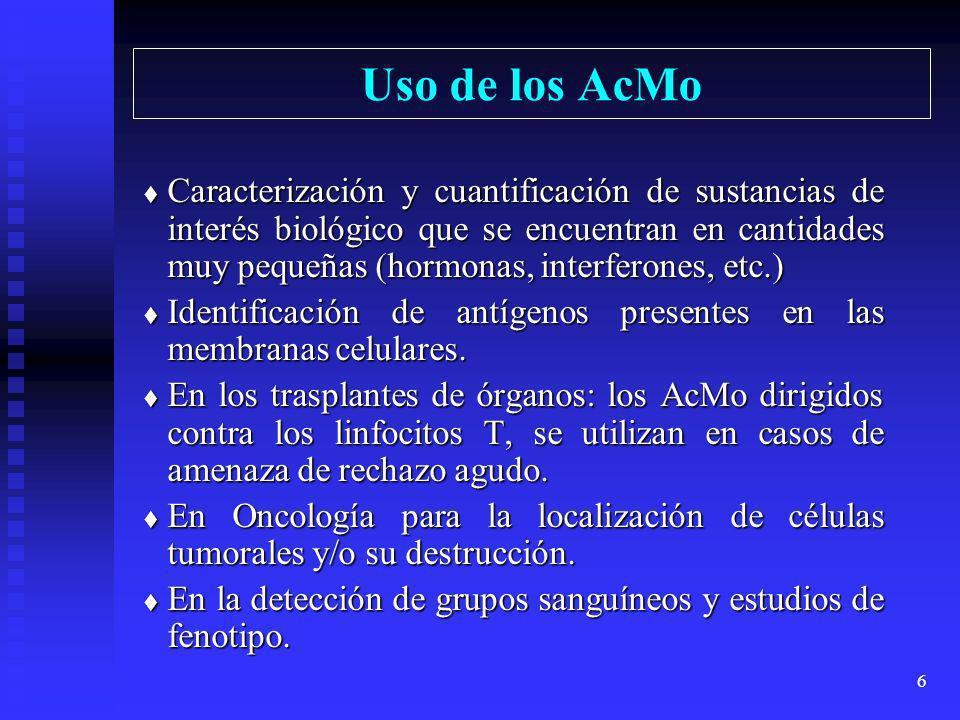 Uso de los AcMo
