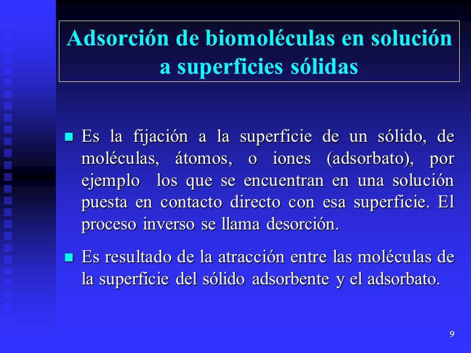 Adsorción de biomoléculas en solución a superficies sólidas