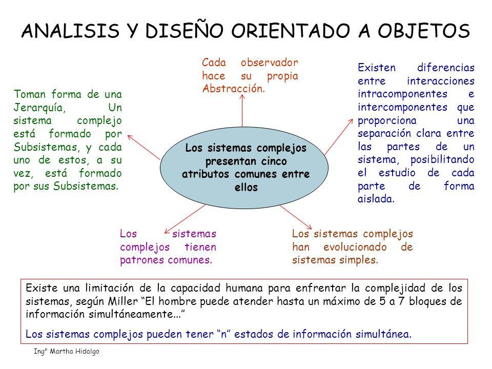 Los sistemas complejos presentan cinco atributos comunes entre ellos