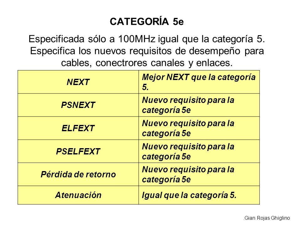 CATEGORÍA 5e Especificada sólo a 100MHz igual que la categoría 5